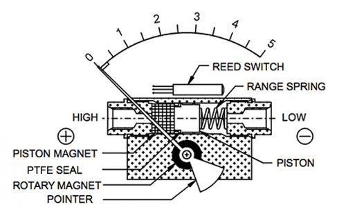 murphy switch wiring diagrams images switch wiring diagrams moreover differential pressure switch design