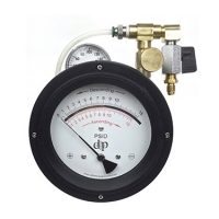 Backflow Test Kit
