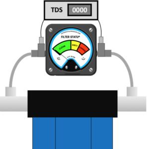 water filter monitor gauge. check cartridge status.